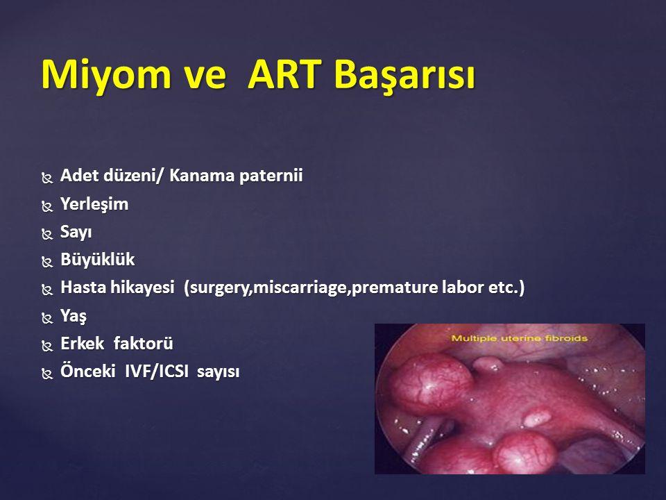 Miyom ve ART Başarısı Adet düzeni/ Kanama paternii Yerleşim Sayı