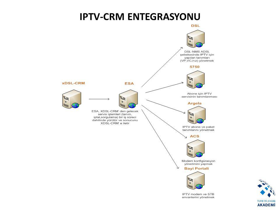 IPTV-CRM ENTEGRASYONU
