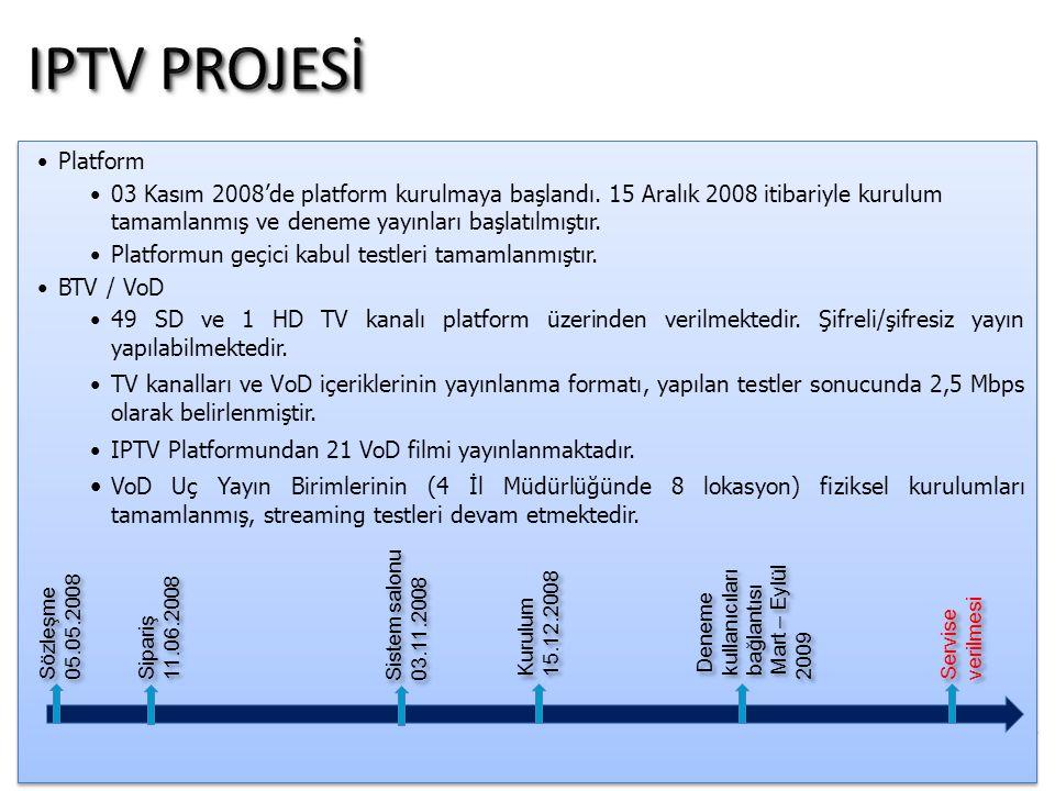 IPTV PROJESİ Platform.