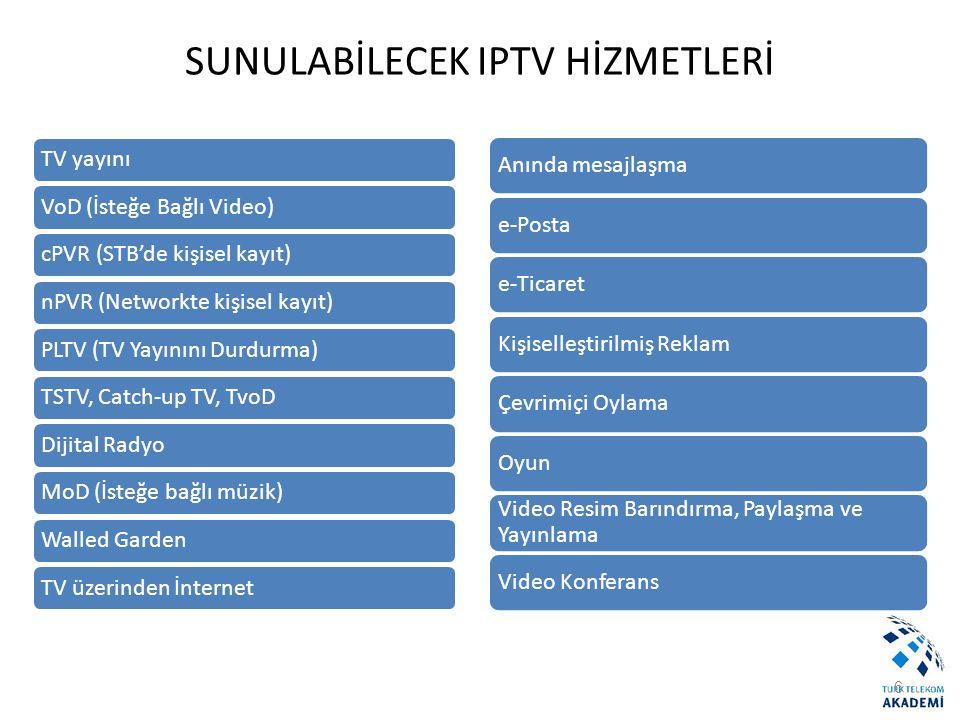 SUNULABİLECEK IPTV HİZMETLERİ
