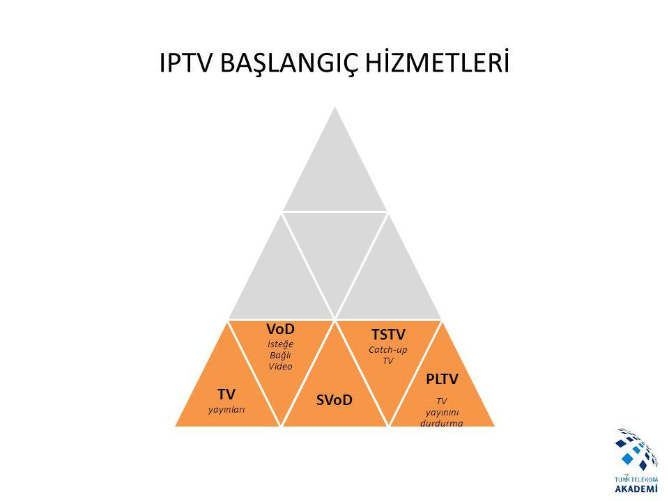 IPTV BAŞLANGIÇ HİZMETLERİ