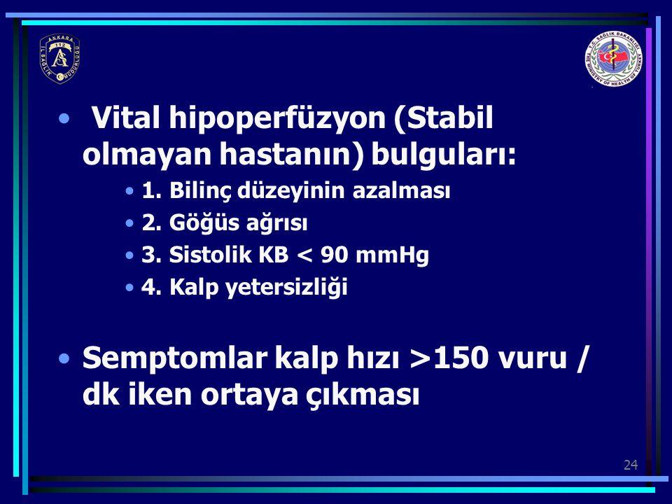 Vital hipoperfüzyon (Stabil olmayan hastanın) bulguları: