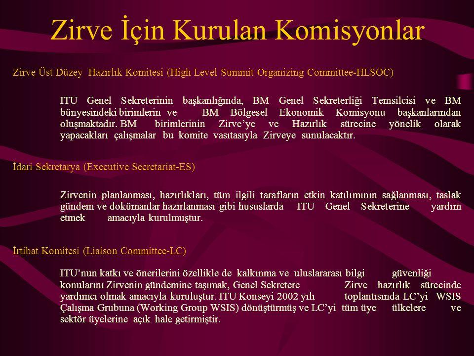 Zirve İçin Kurulan Komisyonlar