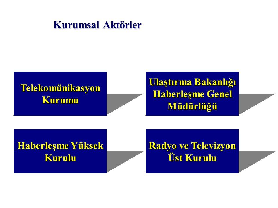Kurumsal Aktörler Telekomünikasyon Kurumu Ulaştırma Bakanlığı