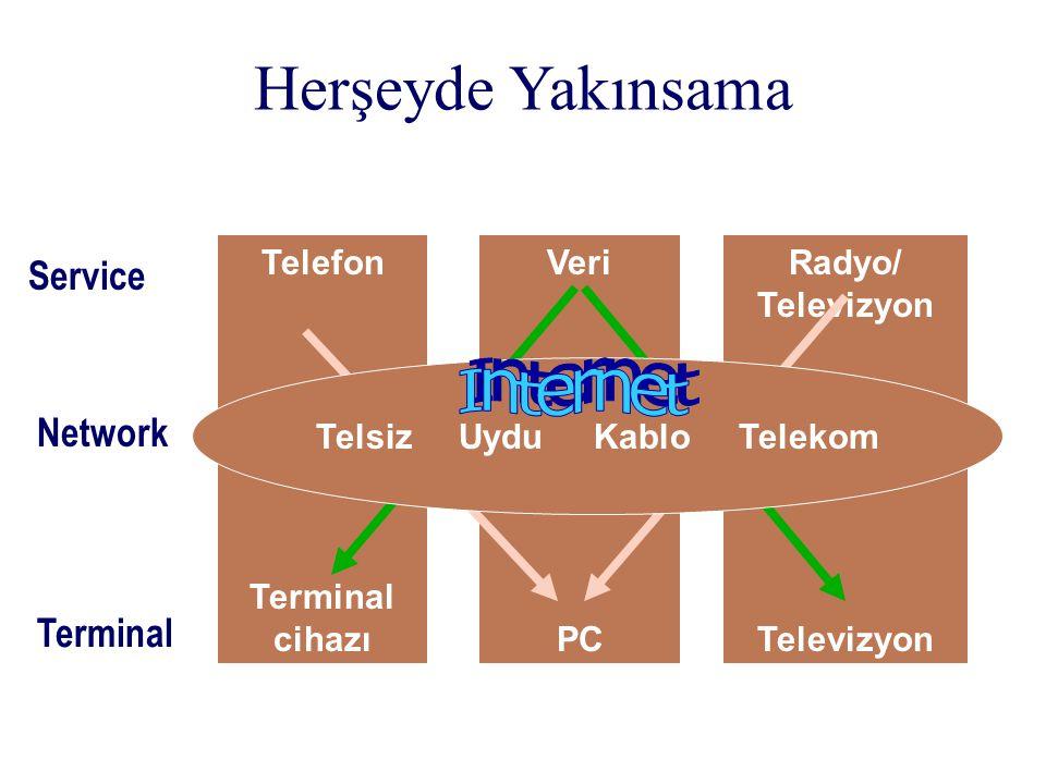 Telsiz Uydu Kablo Telekom
