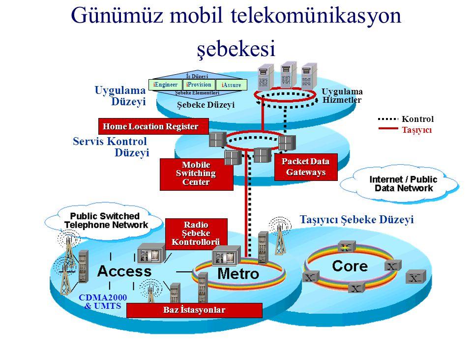 Günümüz mobil telekomünikasyon şebekesi