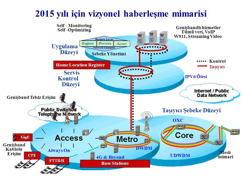 2015 yılı için vizyonel haberleşme mimarisi