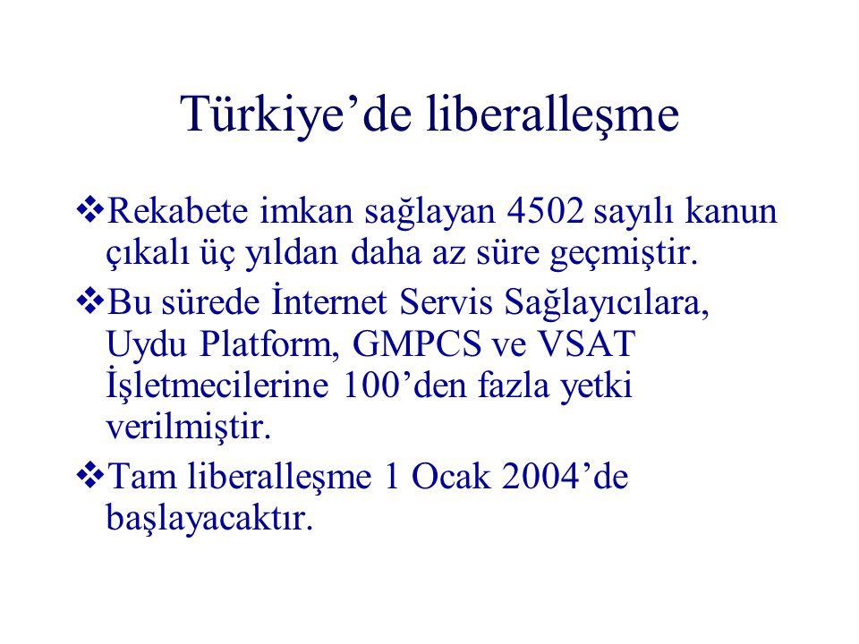 Türkiye'de liberalleşme