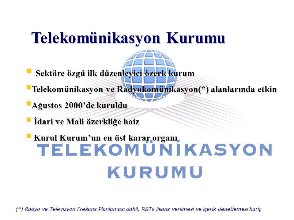 Telekomünikasyon Kurumu