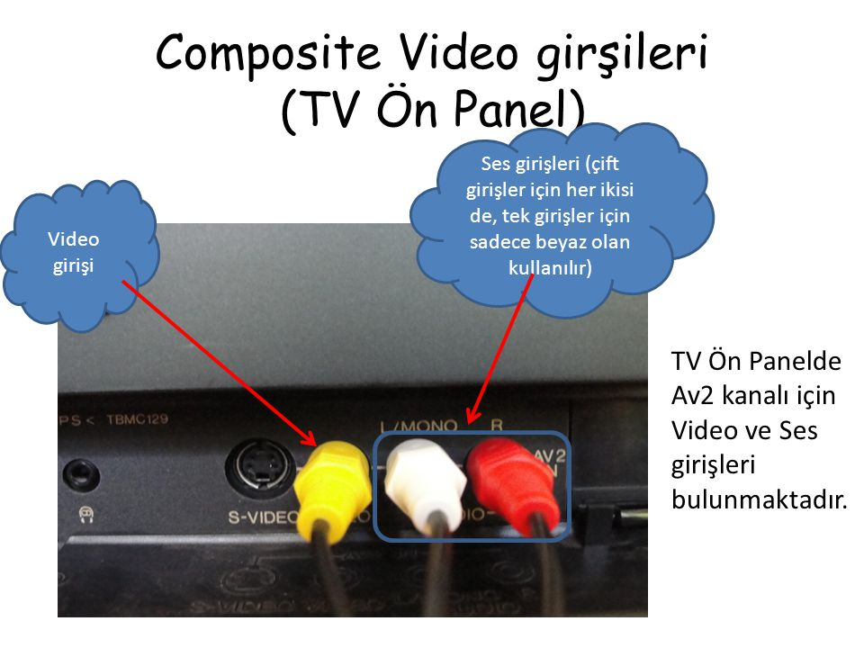 Composite Video girşileri (TV Ön Panel)