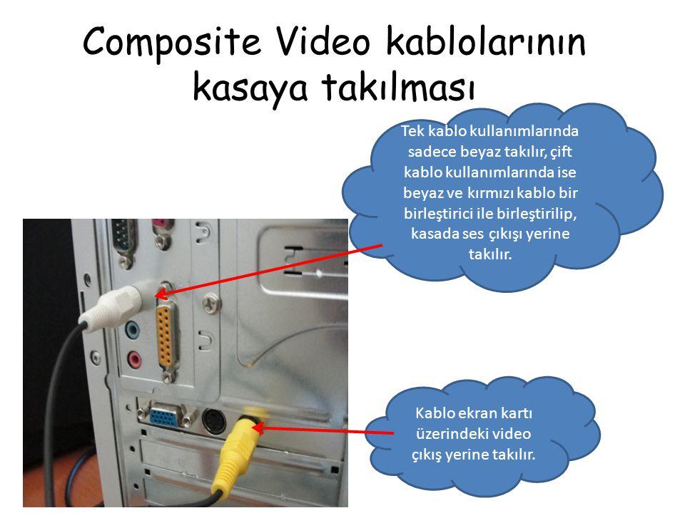 Composite Video kablolarının kasaya takılması