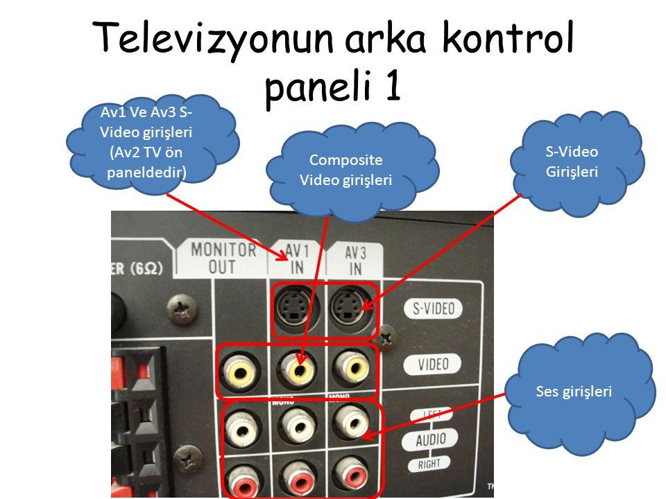 Televizyonun arka kontrol paneli 1