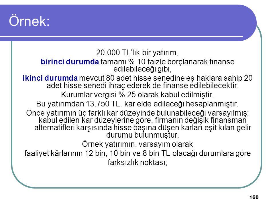 Örnek: 20.000 TL'lık bir yatırım,