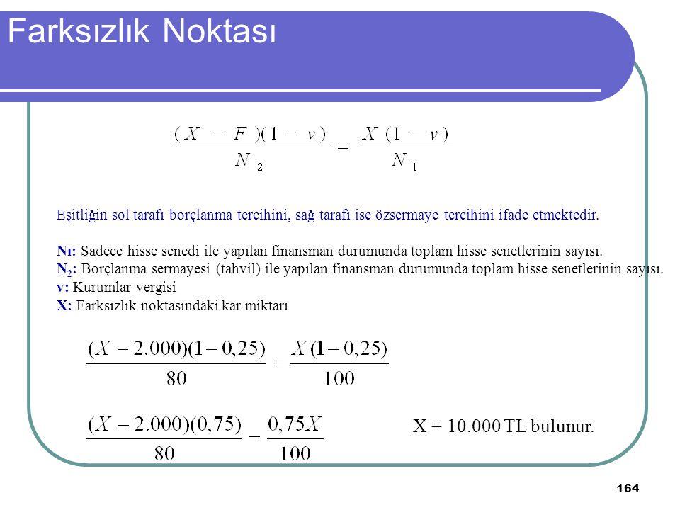 Farksızlık Noktası X = 10.000 TL bulunur.
