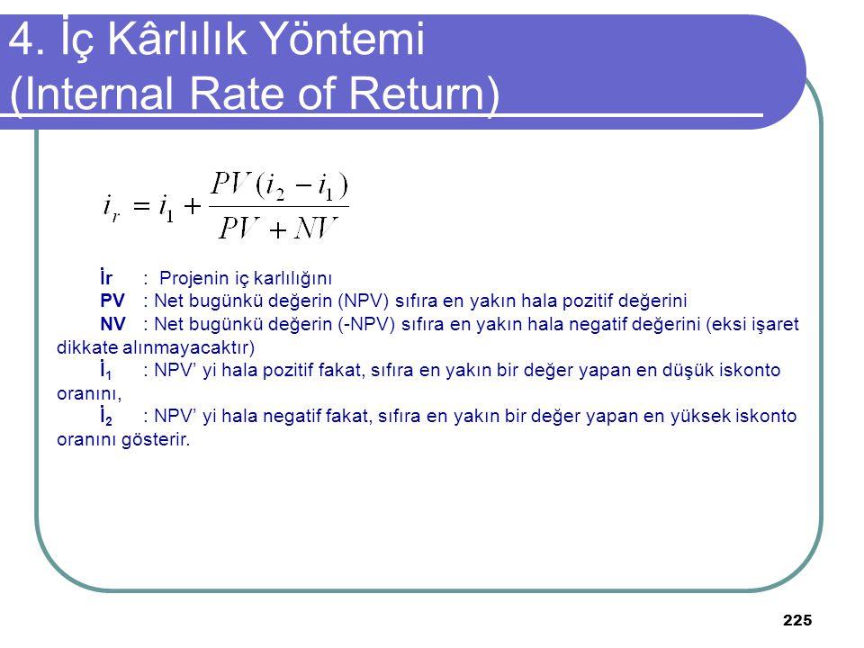 4. İç Kârlılık Yöntemi (Internal Rate of Return)