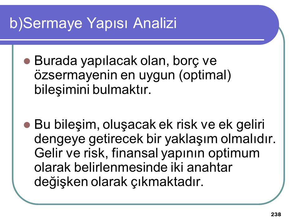 b)Sermaye Yapısı Analizi