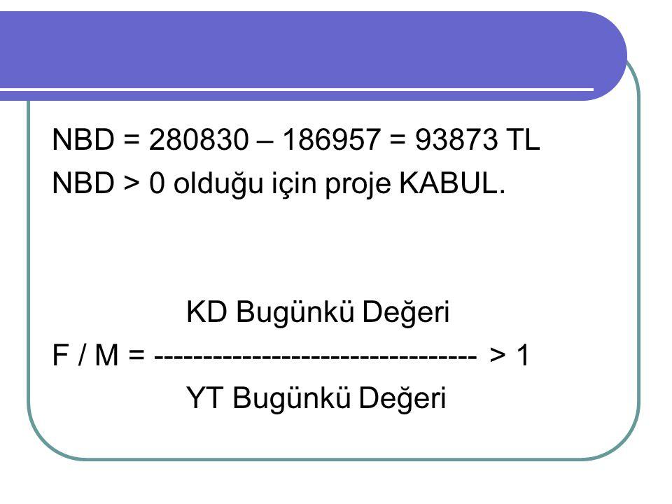 NBD = 280830 – 186957 = 93873 TL NBD > 0 olduğu için proje KABUL. KD Bugünkü Değeri. F / M = --------------------------------- > 1.