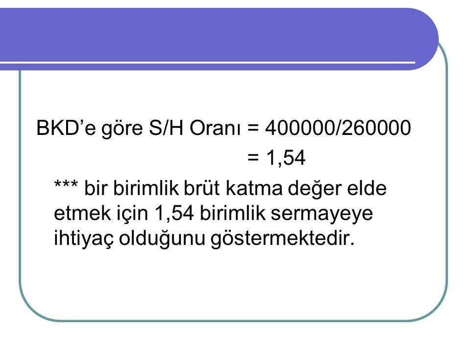 BKD'e göre S/H Oranı = 400000/260000 = 1,54.