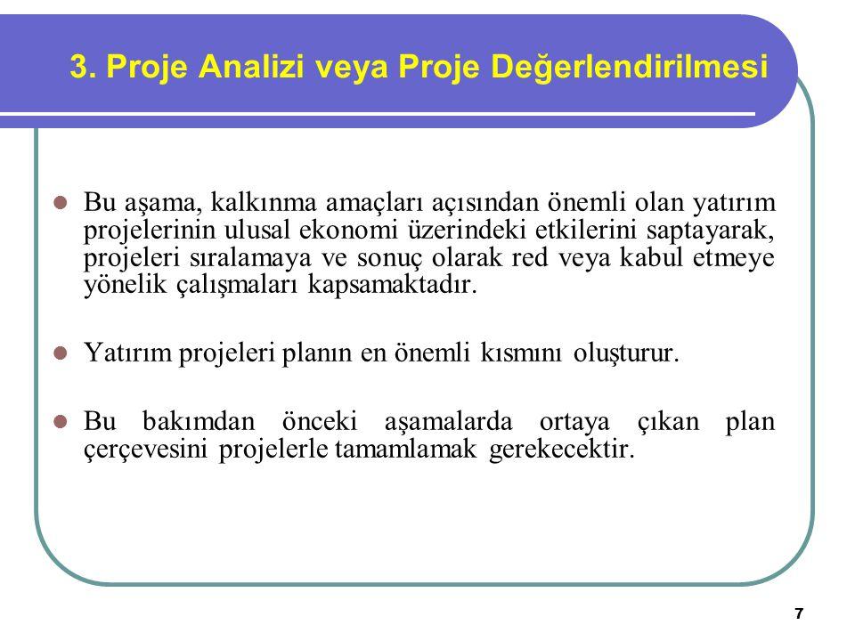 3. Proje Analizi veya Proje Değerlendirilmesi