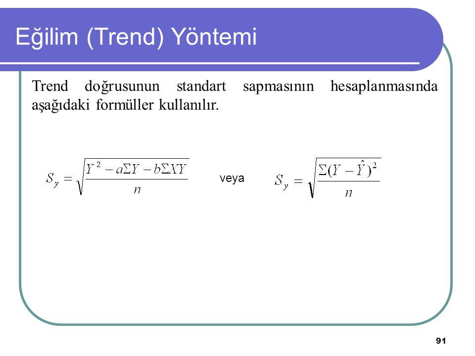 Eğilim (Trend) Yöntemi