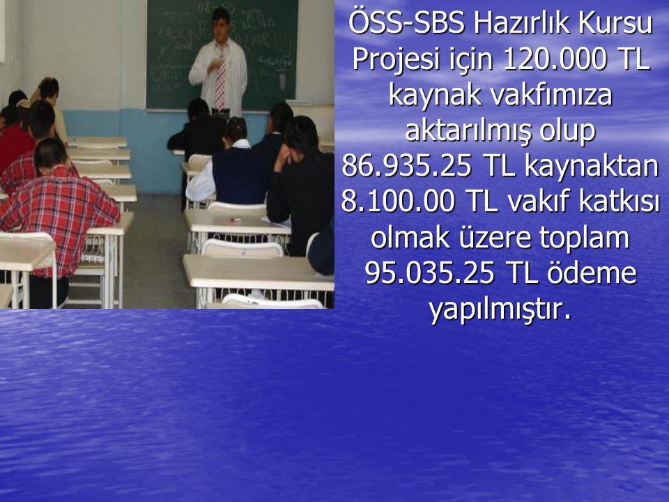 ÖSS-SBS Hazırlık Kursu Projesi için 120