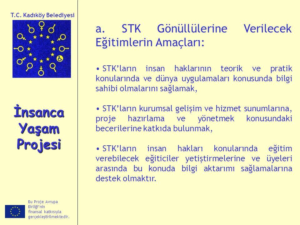 a. STK Gönüllülerine Verilecek Eğitimlerin Amaçları: