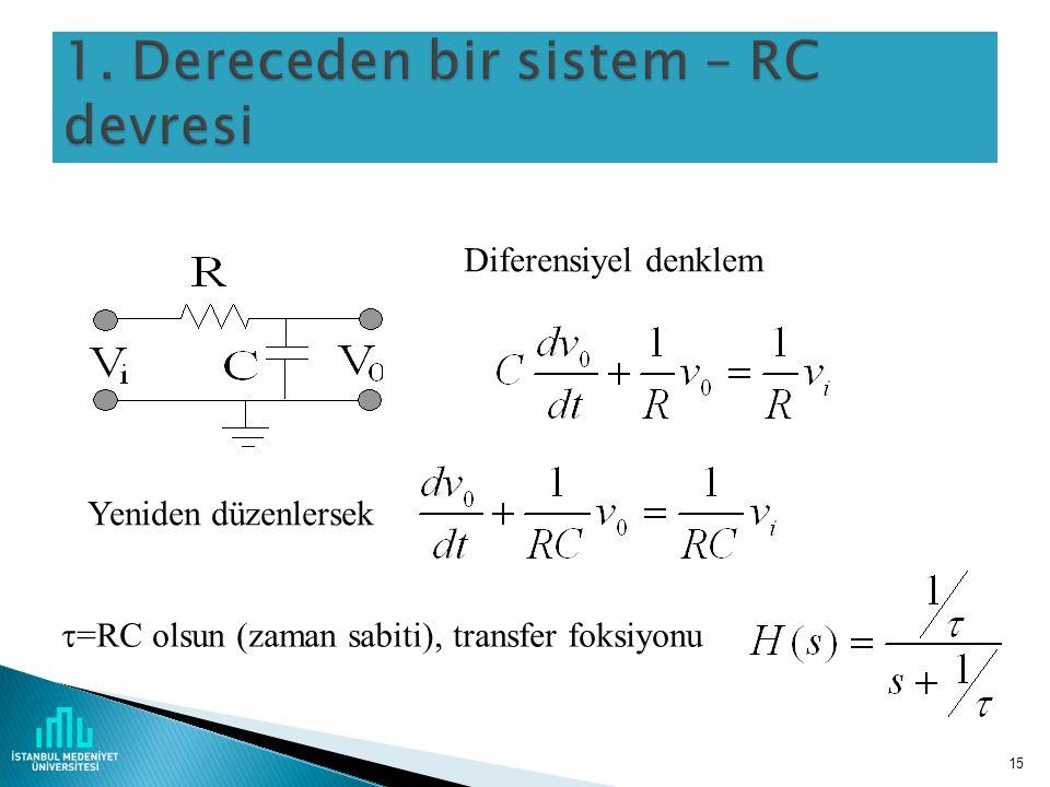 1. Dereceden bir sistem – RC devresi