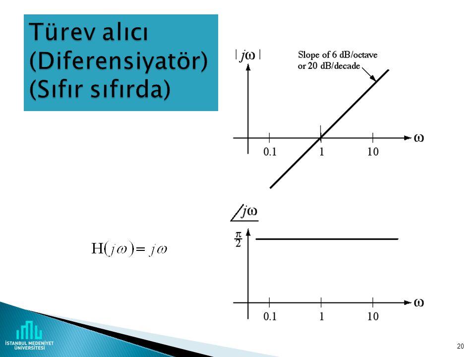 Türev alıcı (Diferensiyatör) (Sıfır sıfırda)