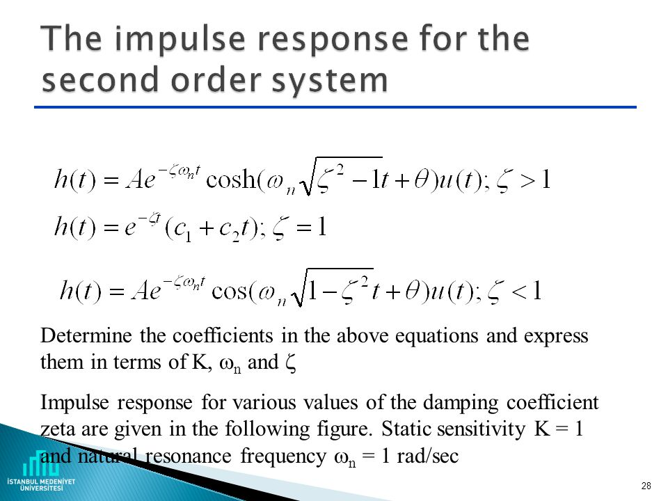 The impulse response for the second order system