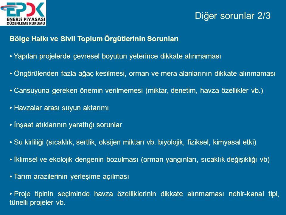 Diğer sorunlar 2/3 Bölge Halkı ve Sivil Toplum Örgütlerinin Sorunları