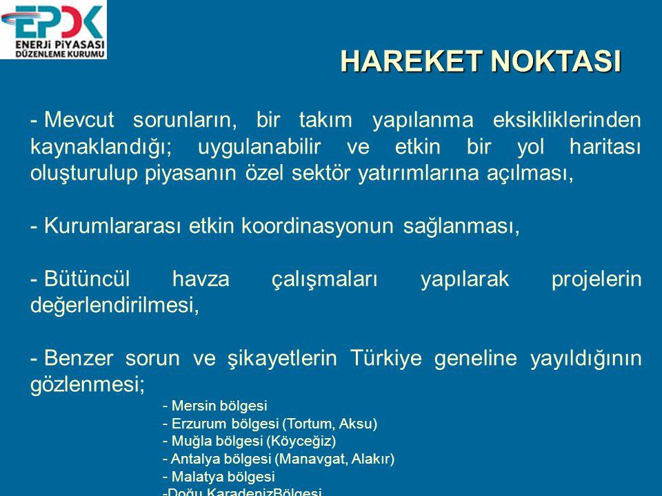 HAREKET NOKTASI