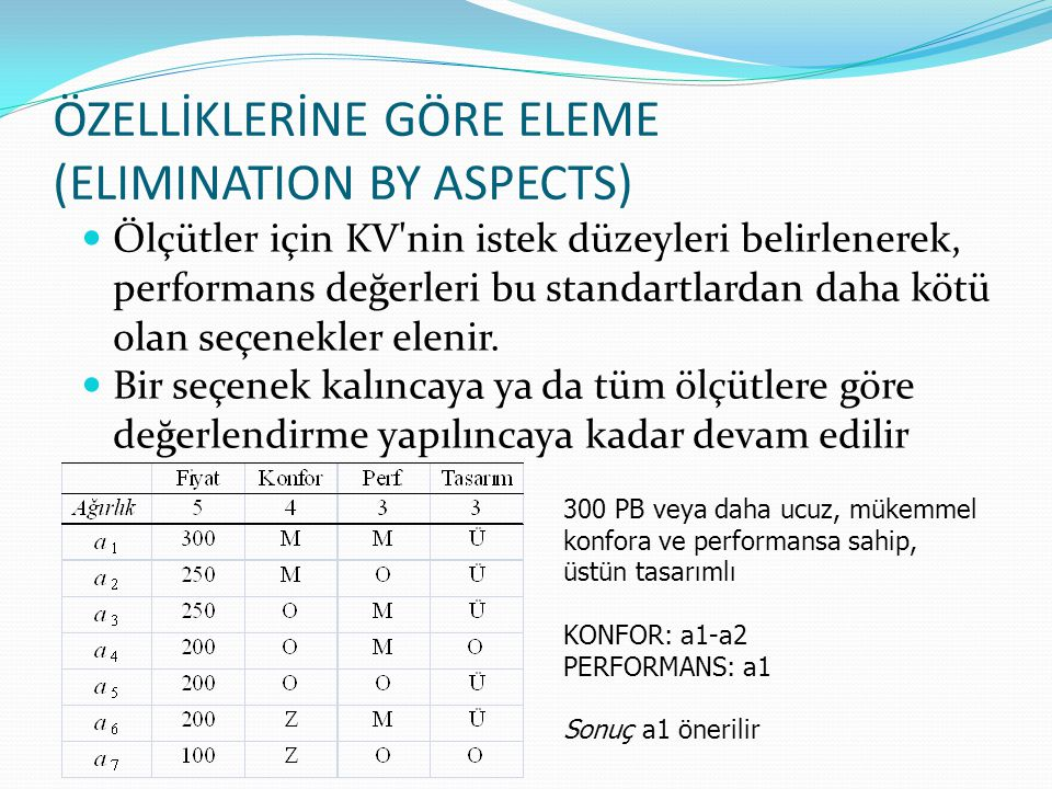 ÖZELLİKLERİNE GÖRE ELEME (ELIMINATION BY ASPECTS)