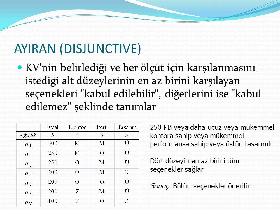 AYIRAN (DISJUNCTIVE)