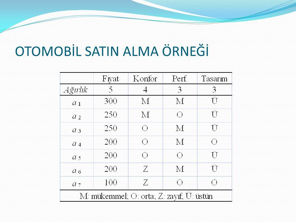 OTOMOBİL SATIN ALMA ÖRNEĞİ