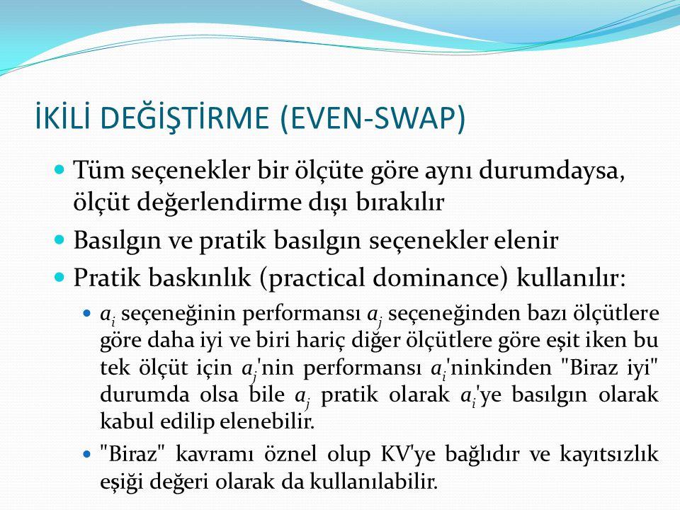 İKİLİ DEĞİŞTİRME (EVEN-SWAP)