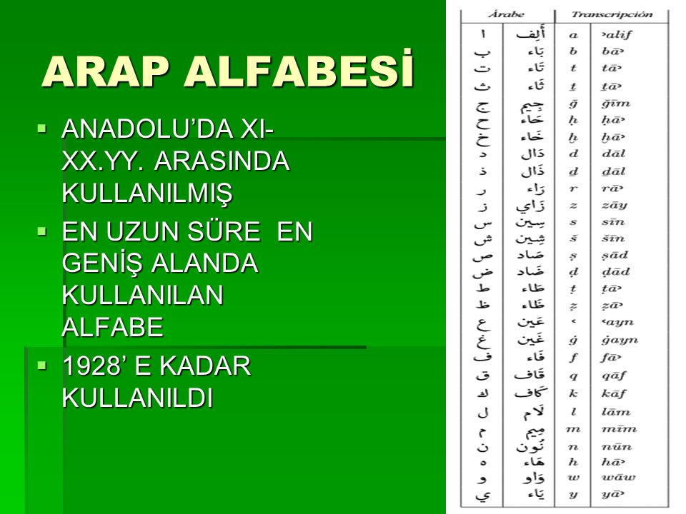 ARAP ALFABESİ ANADOLU'DA XI-XX.YY. ARASINDA KULLANILMIŞ