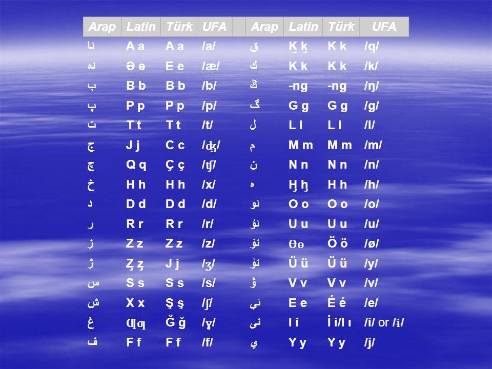 Arap Latin. Türk. UFA. ئا. A a. /a/ ق. K̡ k̡ K k. /q/ ئە. Ə ə. E e. /æ/ ك. /k/ ب.
