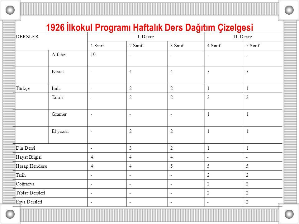 1926 İlkokul Programı Haftalık Ders Dağıtım Çizelgesi
