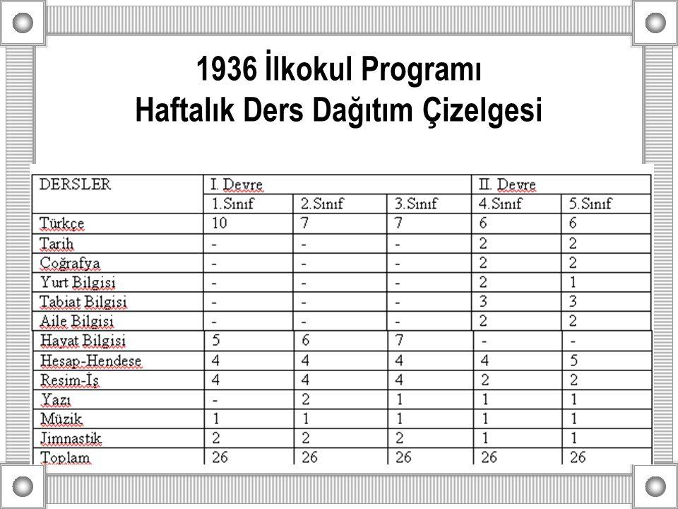 1936 İlkokul Programı Haftalık Ders Dağıtım Çizelgesi