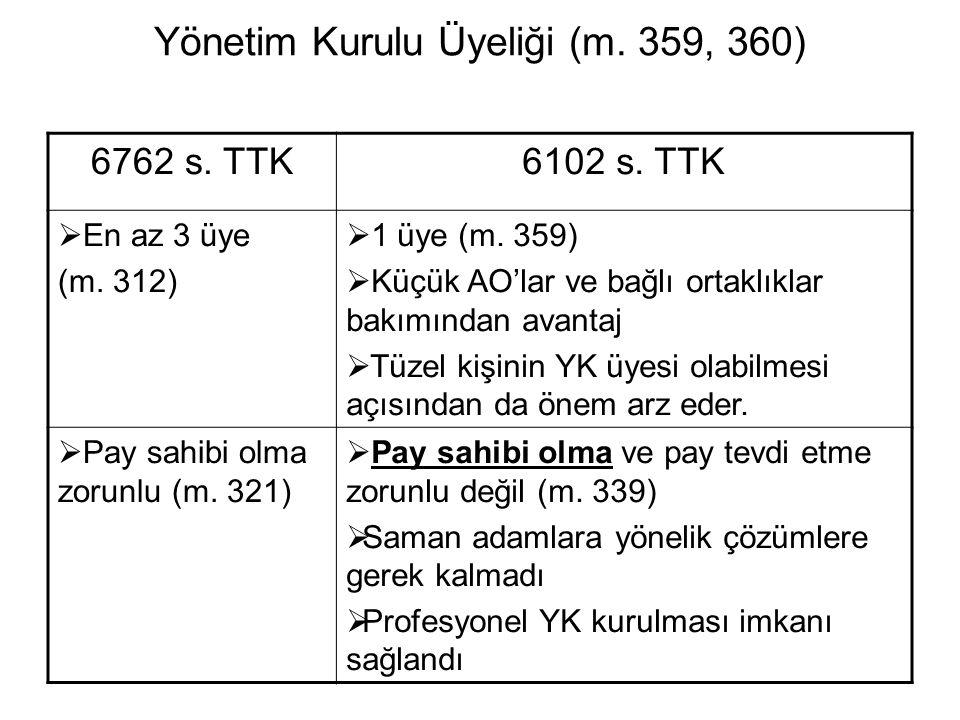 Yönetim Kurulu Üyeliği (m. 359, 360)