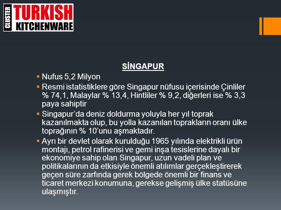SİNGAPUR Nufus 5,2 Milyon.