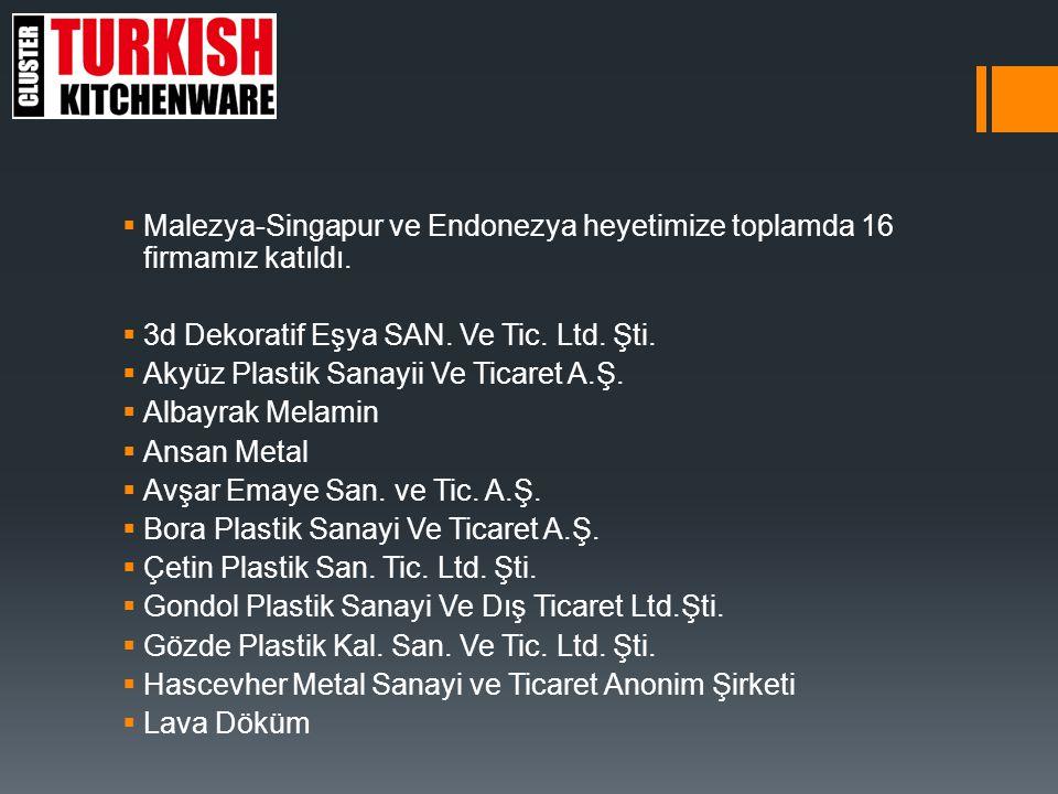 Malezya-Singapur ve Endonezya heyetimize toplamda 16 firmamız katıldı.