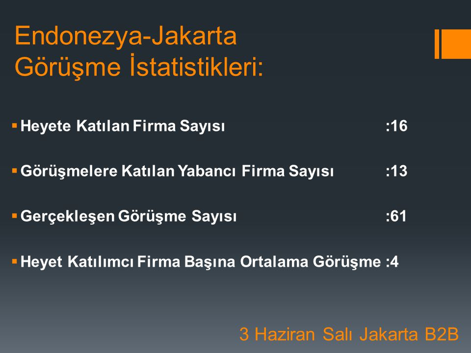 Endonezya-Jakarta Görüşme İstatistikleri: