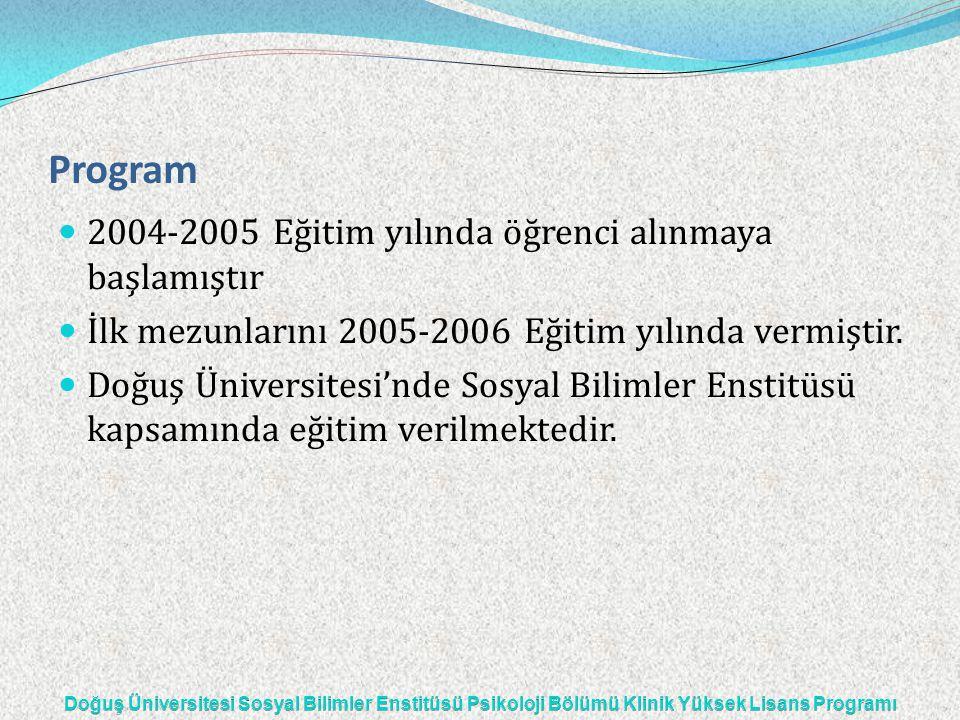 Program 2004-2005 Eğitim yılında öğrenci alınmaya başlamıştır