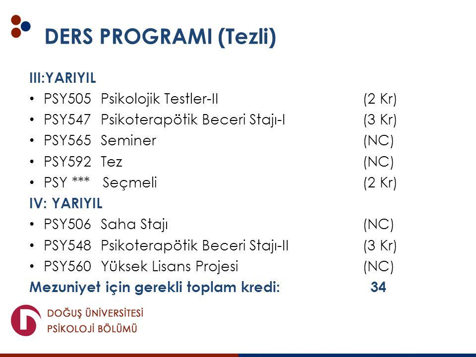 DERS PROGRAMI (Tezli) III:YARIYIL PSY505 Psikolojik Testler-II (2 Kr)