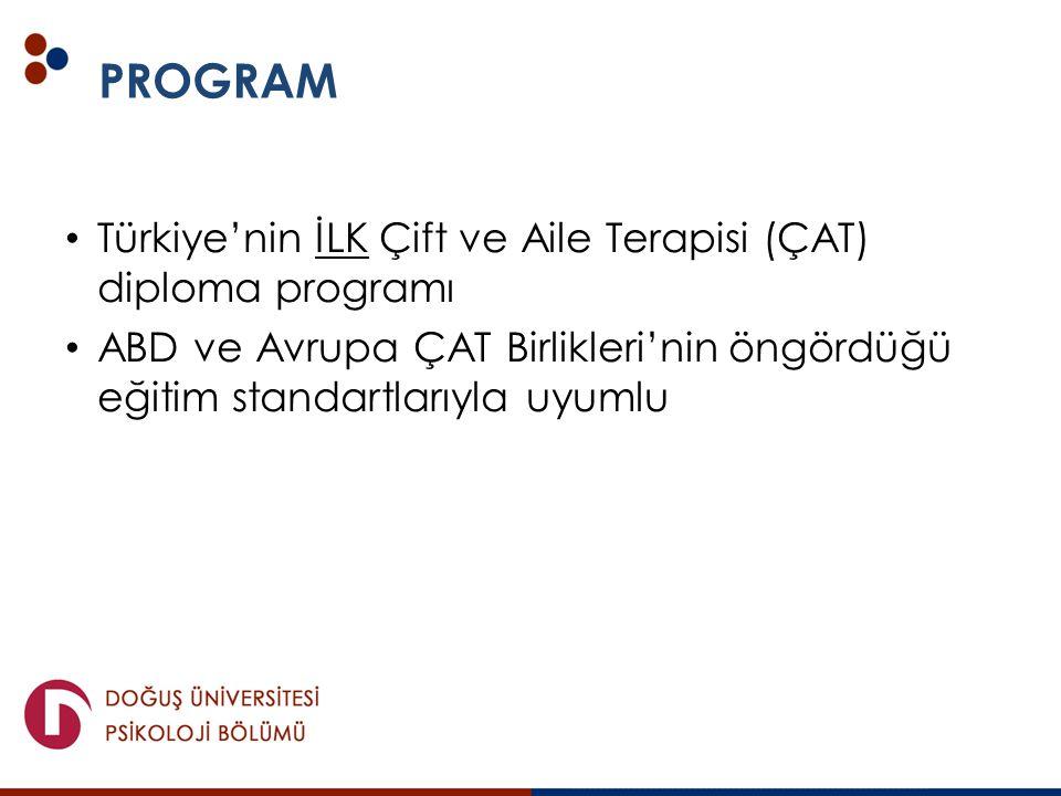PROGRAM Türkiye'nin İLK Çift ve Aile Terapisi (ÇAT) diploma programı
