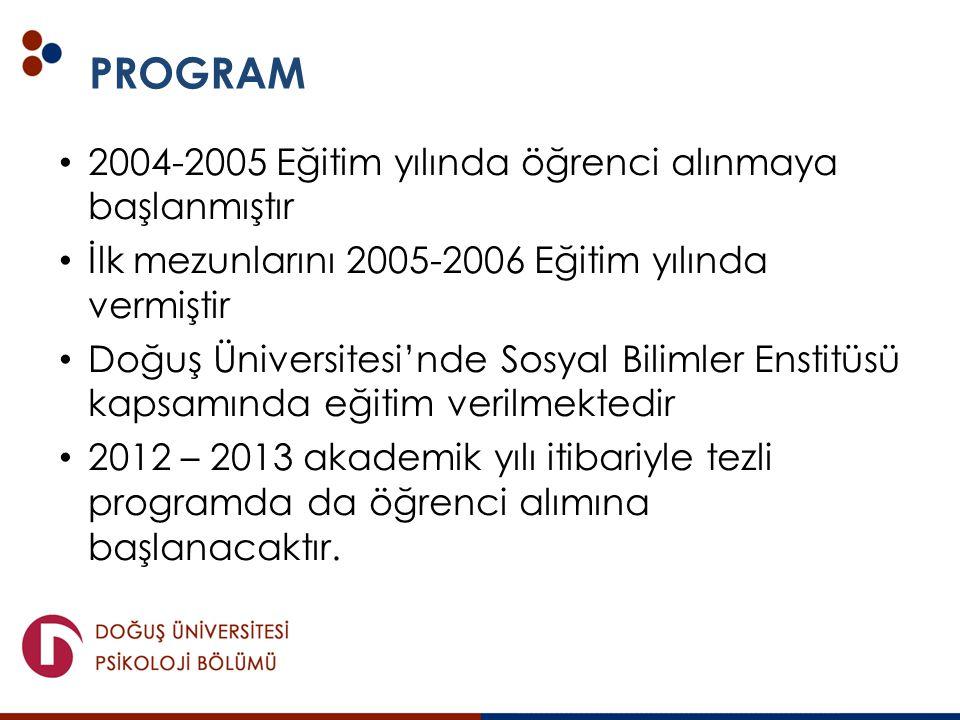 PROGRAM 2004-2005 Eğitim yılında öğrenci alınmaya başlanmıştır