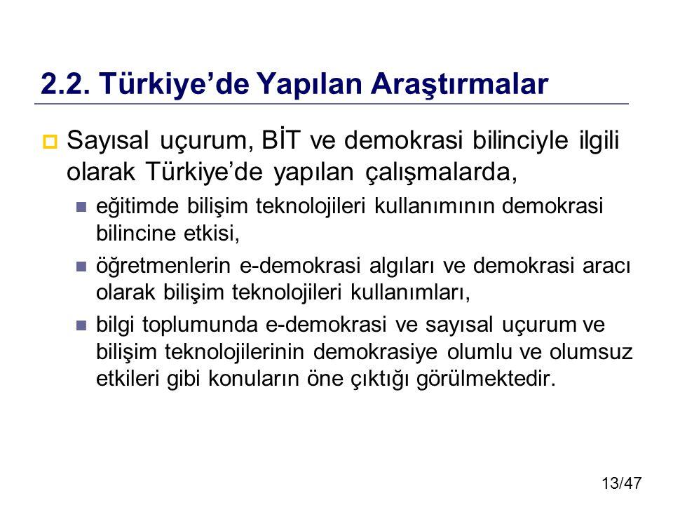 2.2. Türkiye'de Yapılan Araştırmalar