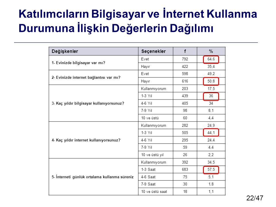 Katılımcıların Bilgisayar ve İnternet Kullanma Durumuna İlişkin Değerlerin Dağılımı