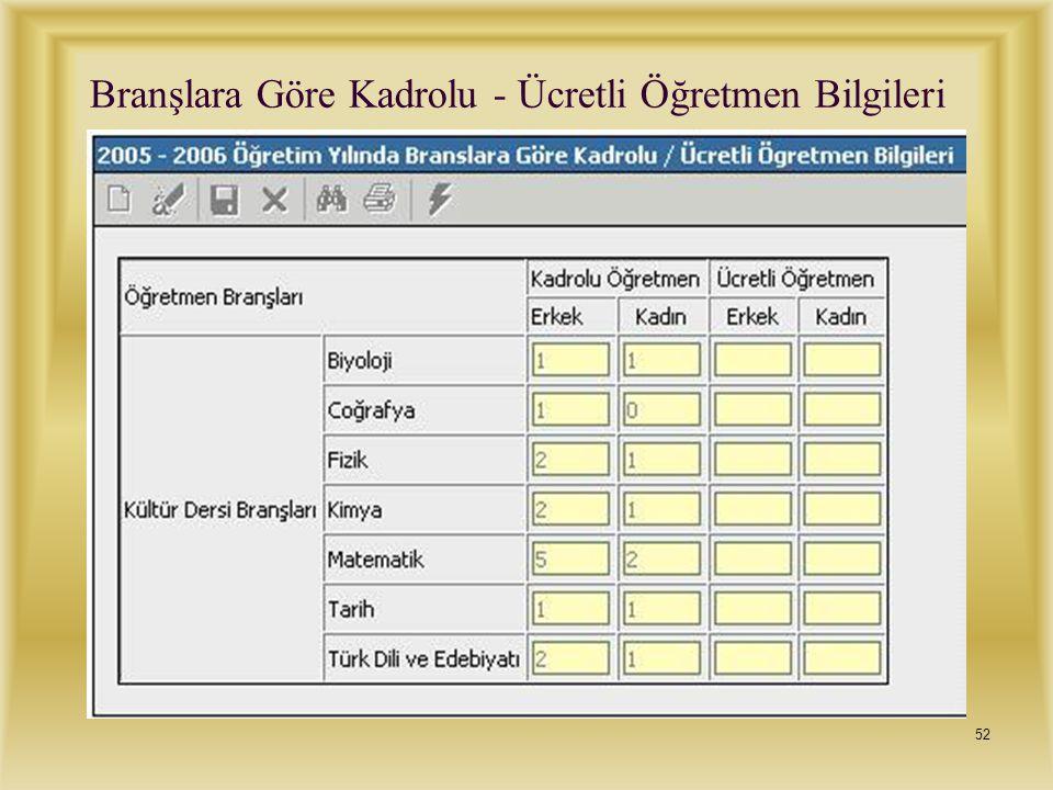 Branşlara Göre Kadrolu - Ücretli Öğretmen Bilgileri